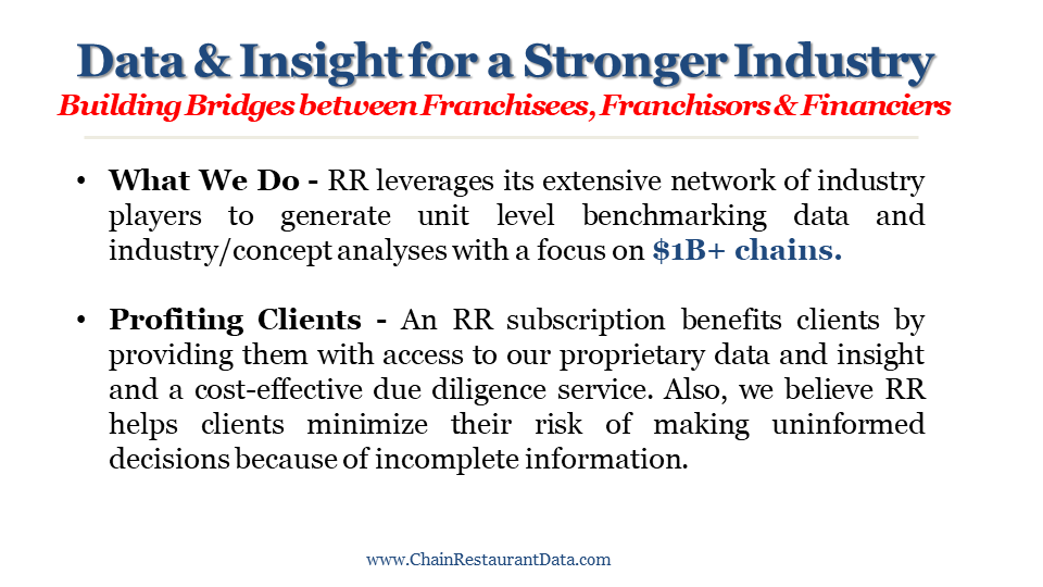 Data and Insight for a Stronger Industry