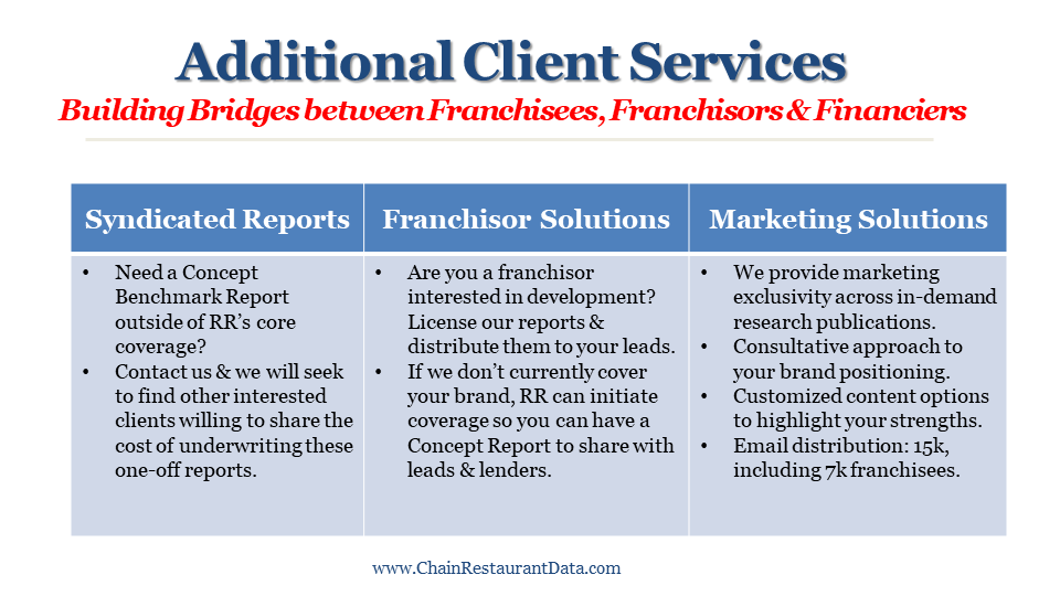 Additional Client Services