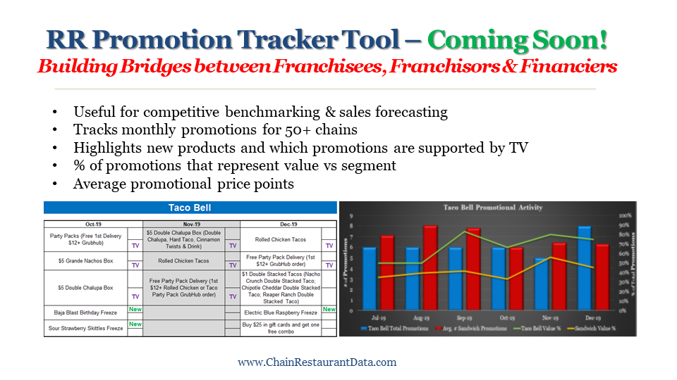 RR Promotion Tracker Tool