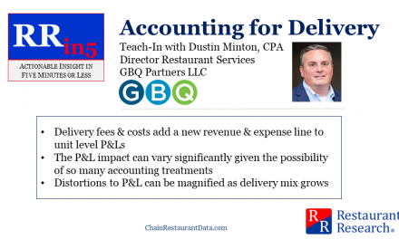 Accounting for Delivery: Teach-in with Dustin Minton, CPA